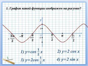 - - х у О 1 -1 1. График какой функции изображен на рисунке?