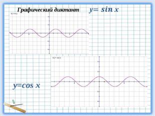 y x Графический диктант y=cos x