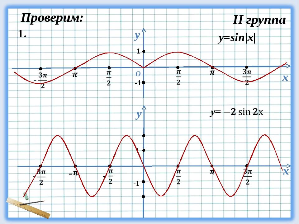 Проверим: II группа у х О 1 -1 - - у х 1 -1 - - - 1. y=sin x 