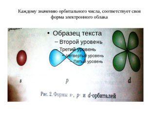 Каждому значению орбитального числа, соответствует своя форма электронного об