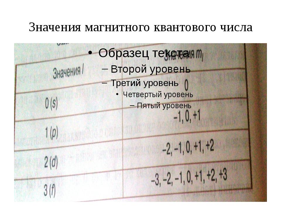 Значения магнитного квантового числа