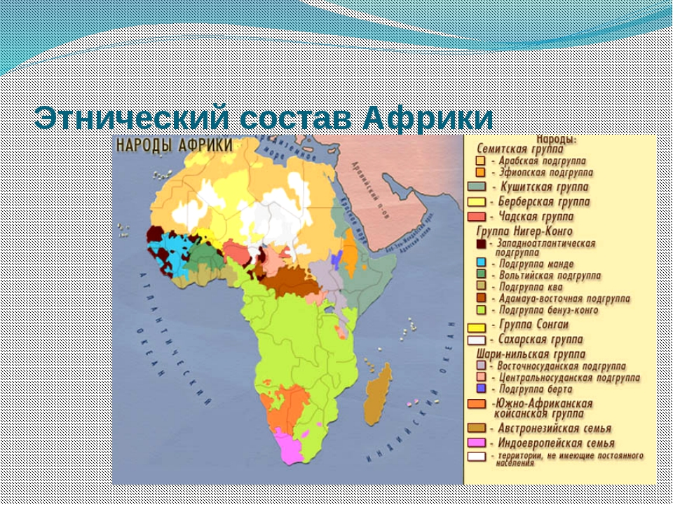 Этнический состав Африки