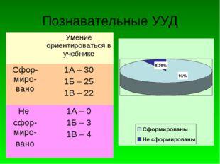 Познавательные УУД Умение ориентироваться в учебнике Сфор-миро-вано1А – 30