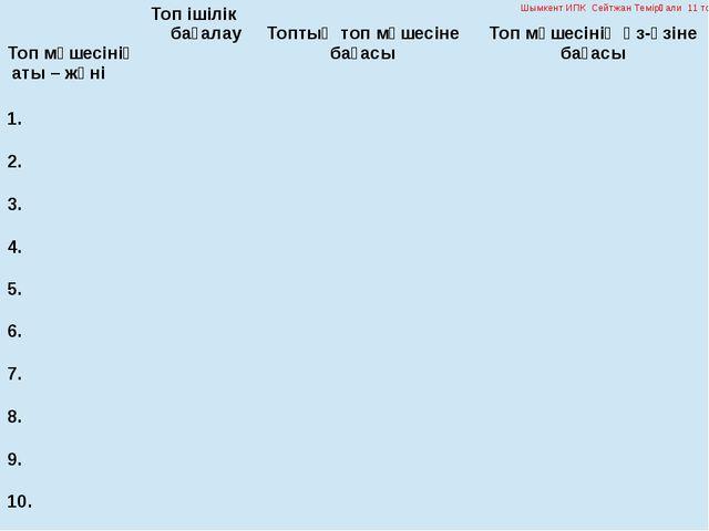 Шымкент ИПК Сейтжан Темірғали 11 топ Топішілік бағалау Топ мүшесінің аты – жө...