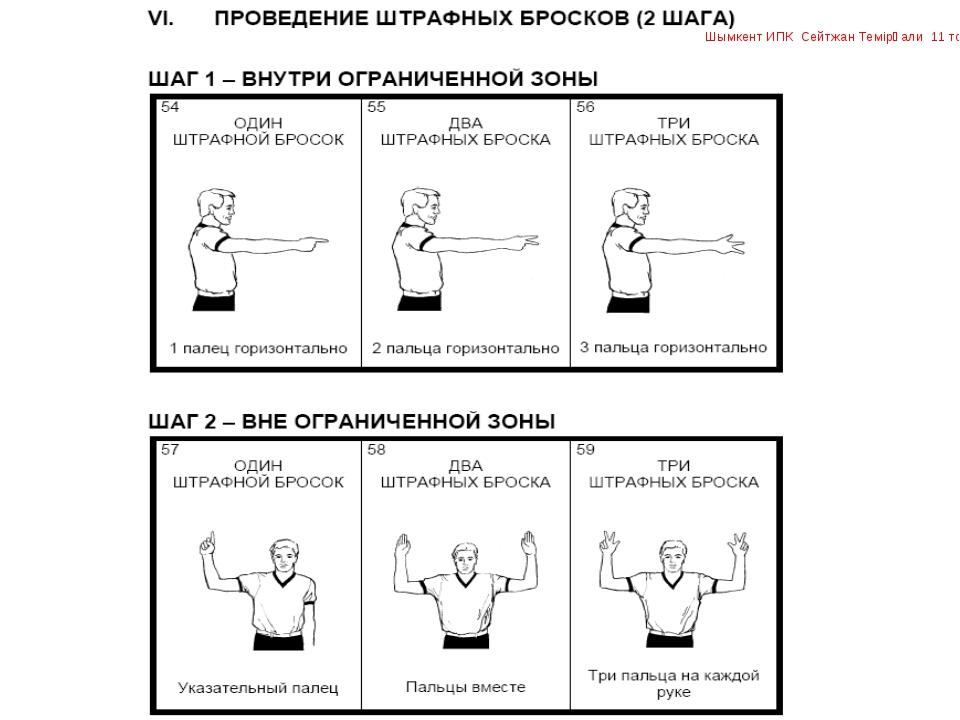 Шымкент ИПК Сейтжан Темірғали 11 топ