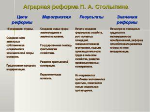Аграрная реформа П. А. Столыпина Цели реформыМероприятияРезультатыЗначения