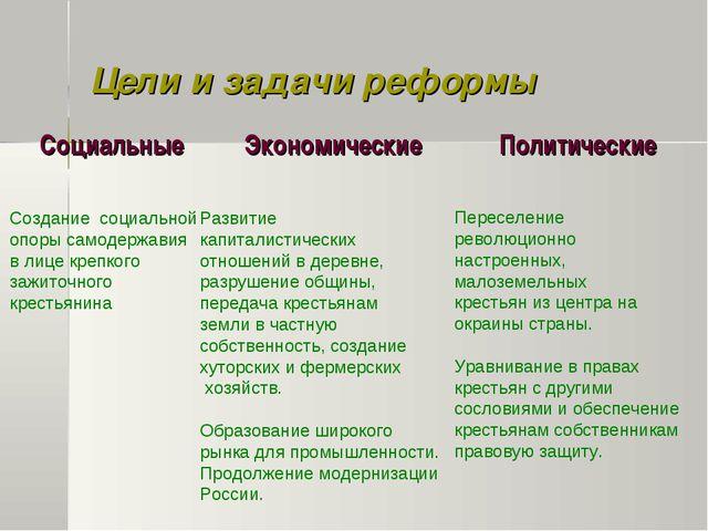 Цели и задачи реформы СоциальныеЭкономические Политические