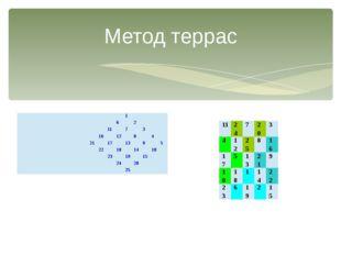 Метод террас               1                 6