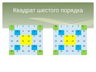 Квадрат шестого порядка 1  2 3 4 5 6 7  8 9 10 11 12 13  14 15 16 17 18 19