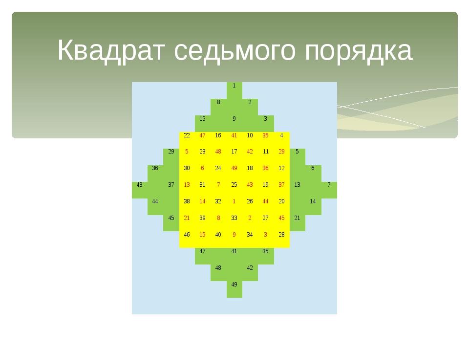 Квадрат седьмого порядка        1             8  2   ...