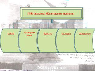 1990 жылы 17 желтоқсанда Республика алаңында Желтоқсан оқиғасын есте сақтау м