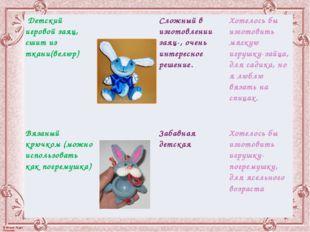 Детский игровой заяц, сшит из ткани(велюр) Сложный в изготовлении заяц-, очен