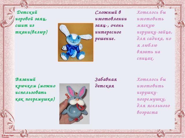 Детский игровой заяц, сшит из ткани(велюр) Сложный в изготовлении заяц-, очен...