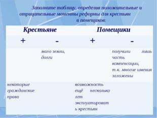 Заполните таблицу, определив положительные и отрицательные моменты реформы д