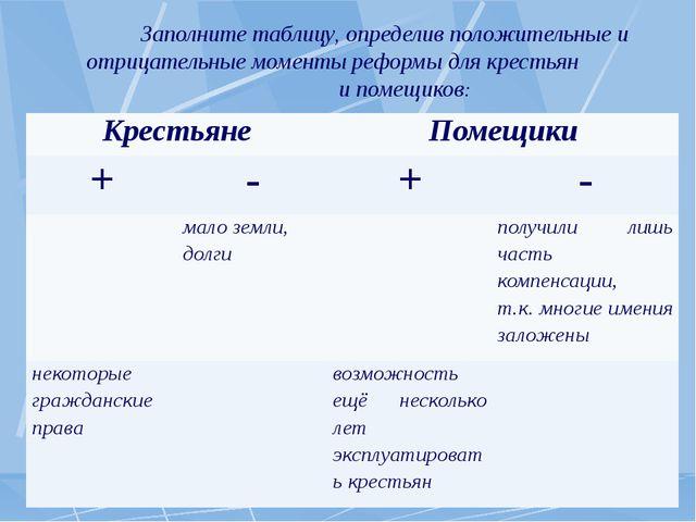 Заполните таблицу, определив положительные и отрицательные моменты реформы д...