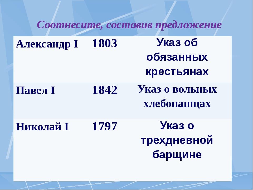 Соотнесите, составив предложение АлександрI 1803 Указ об обязанных крестьяна...
