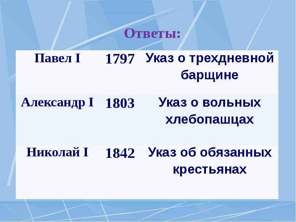 Ответы: ПавелI 1797 Указ о трехдневной барщине АлександрI 1803 Указ о вольны...