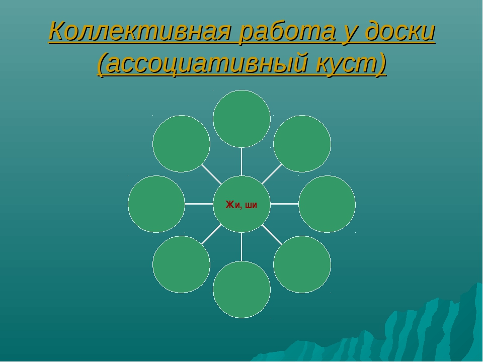 Коллективная работа у доски (ассоциативный куст)