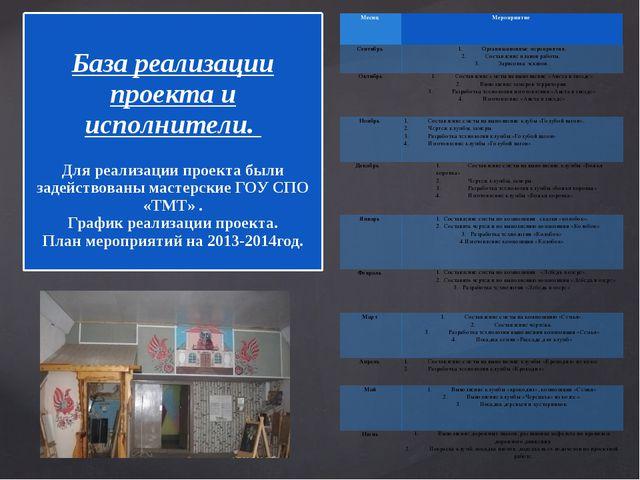 База реализации проекта и исполнители. Для реализации проекта были задейство...