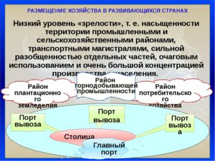 Район потребительского хозяйства Низкий уровень «зрелости», т. е. насыщенност