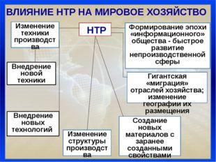 ВЛИЯНИЕ НТР НА МИРОВОЕ ХОЗЯЙСТВО НТР Изменение техники производства Формирова