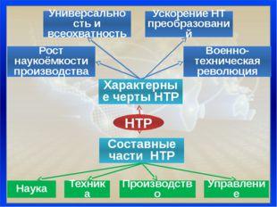 Характерные черты НТР Составные части НТР Универсальность и всеохватность Уск
