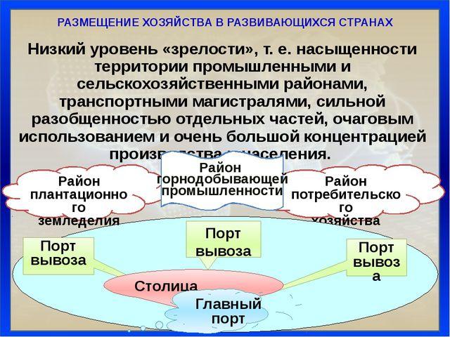 Район потребительского хозяйства Низкий уровень «зрелости», т. е. насыщенност...