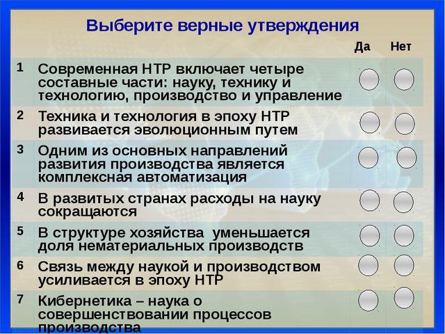 Выберите верные утверждения Да Нет 1 Современная НТР включает четыре составн...