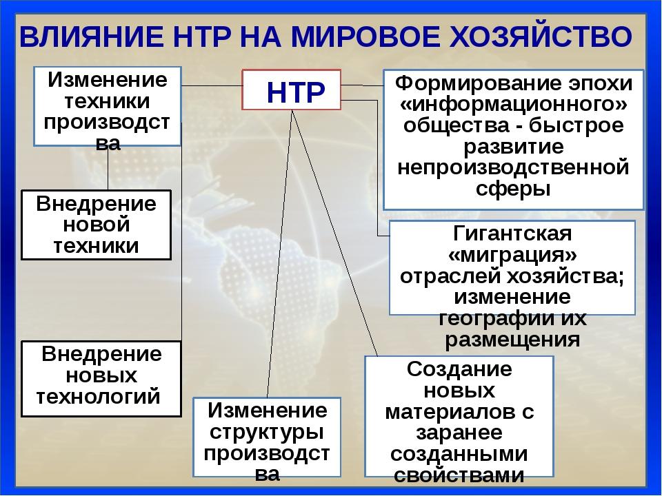 ВЛИЯНИЕ НТР НА МИРОВОЕ ХОЗЯЙСТВО НТР Изменение техники производства Формирова...