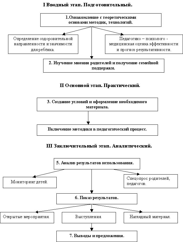 http://www.iro.yar.ru/resource/comp/MK_2005/dou22/p3.gif