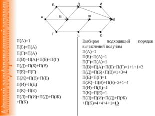 П(А)=1 П(Б)=П(А) П(Г)=П(А) П(В)=П(А)+П(Б)+П(Г) П(Д)=П(Б)+П(В) П(Е)=П(Г) П(Ж)=