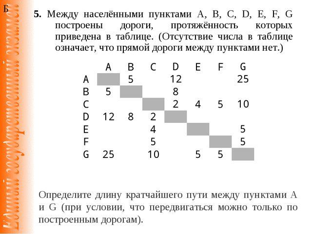 5. Между населёнными пунктами A, B, C, D, E, F, G построены дороги, протяжённ...