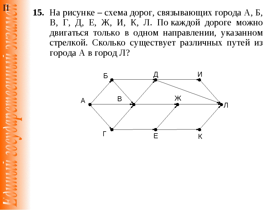 15. На рисунке – схема дорог, связывающих города А, Б, В, Г, Д, Е, Ж, И, К,...