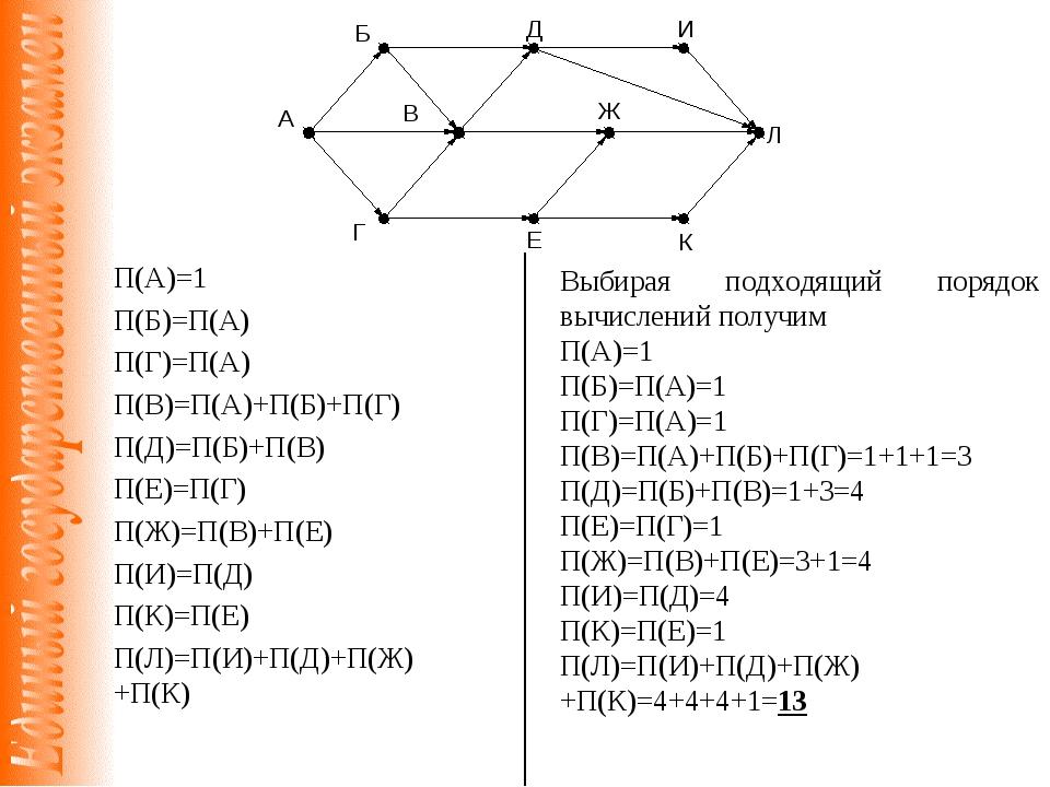 П(А)=1 П(Б)=П(А) П(Г)=П(А) П(В)=П(А)+П(Б)+П(Г) П(Д)=П(Б)+П(В) П(Е)=П(Г) П(Ж)=...