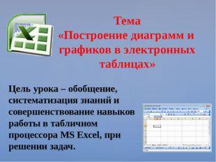 Тема «Построение диаграмм и графиков в электронных таблицах» Цель урока – обо