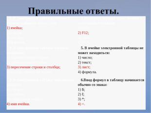 1. В электронной таблице основной элемент рабочего листа – это: 1) ячейка; 2