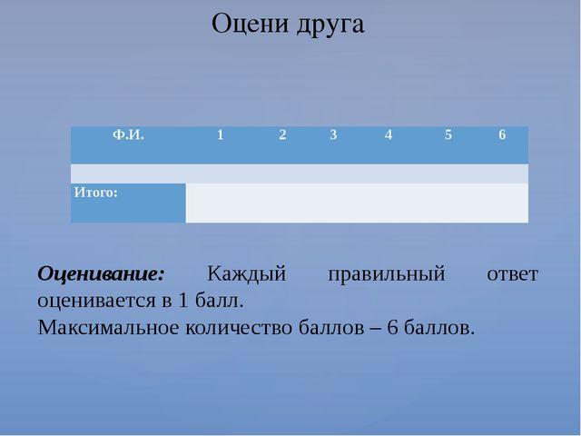 Оцени друга Оценивание: Каждый правильный ответ оценивается в 1 балл. Максима...