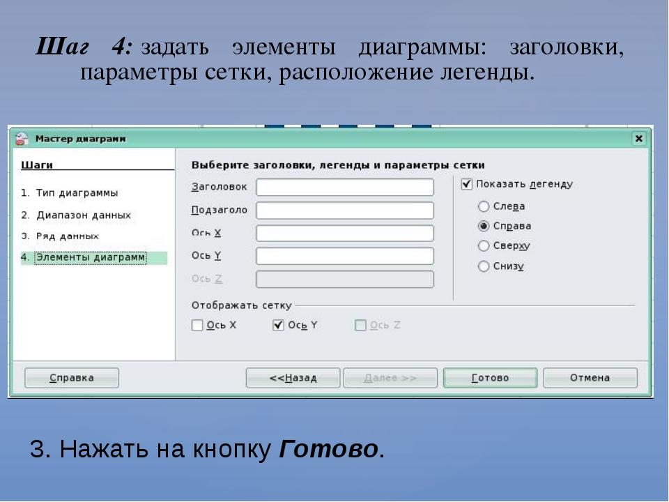 Шаг 4:задать элементы диаграммы: заголовки, параметры сетки, расположение ле...