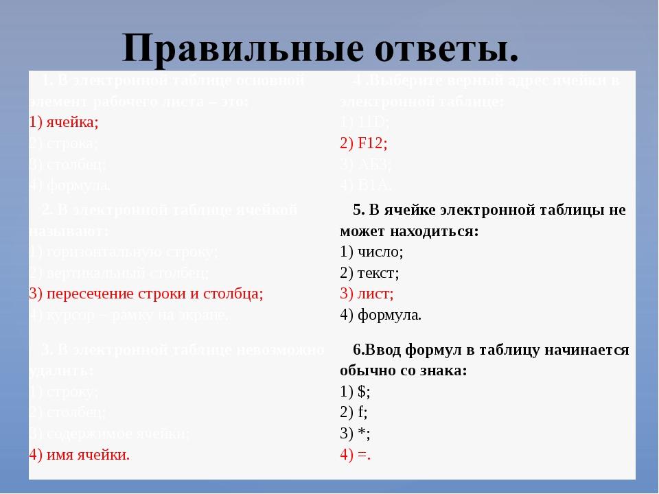 1. В электронной таблице основной элемент рабочего листа – это: 1) ячейка; 2...