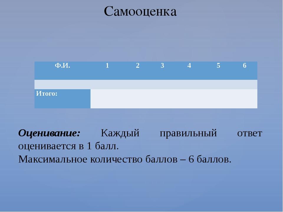 Самооценка Оценивание: Каждый правильный ответ оценивается в 1 балл. Максимал...