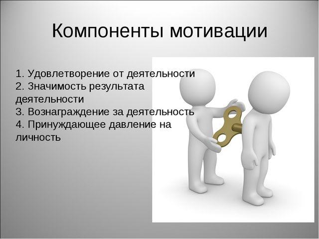 Компоненты мотивации 1. Удовлетворение от деятельности 2. Значимость результа...