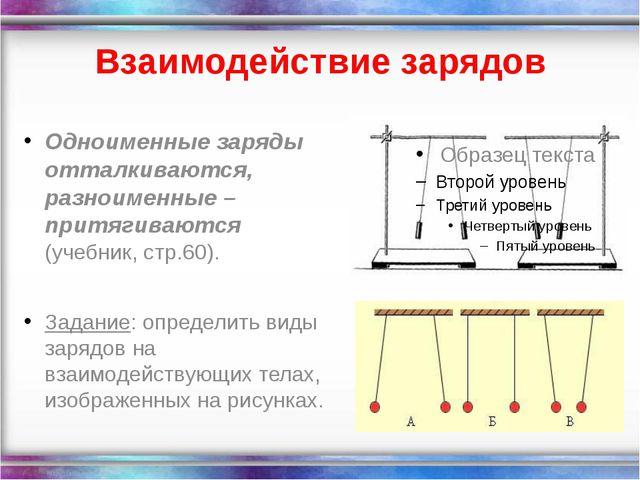 Взаимодействие зарядов Одноименные заряды отталкиваются, разноименные – притя...