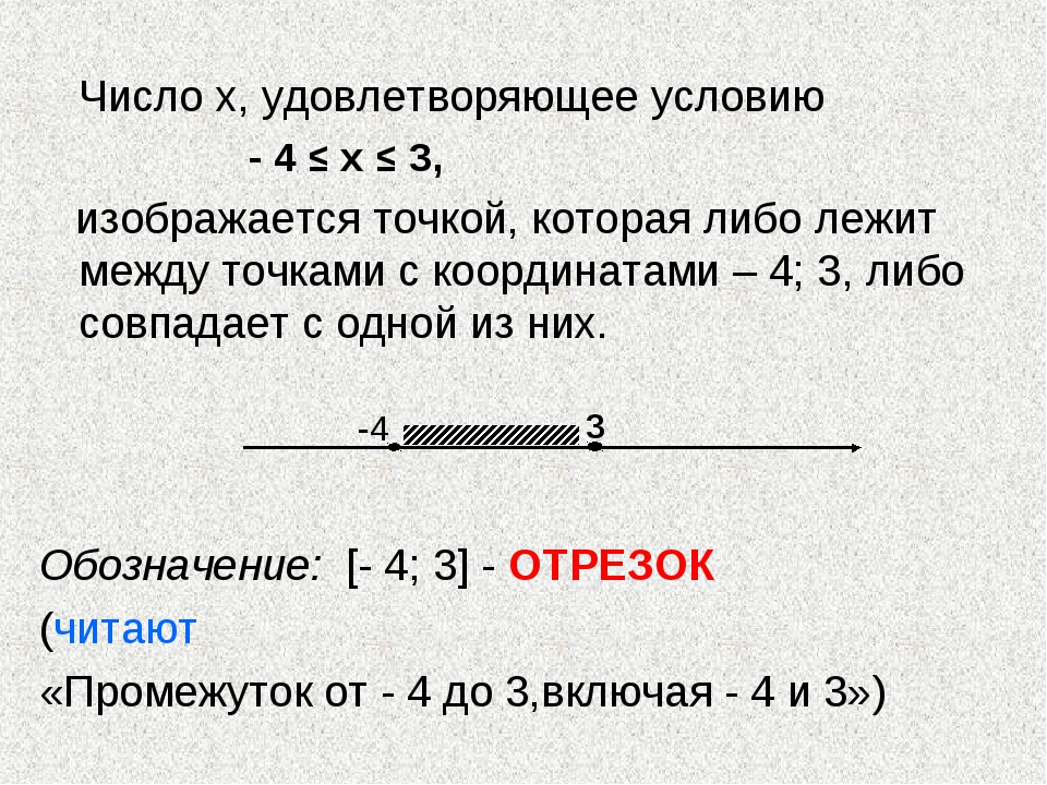 Число х, удовлетворяющее условию - 4 ≤ х ≤ 3, изображается точкой, которая л...