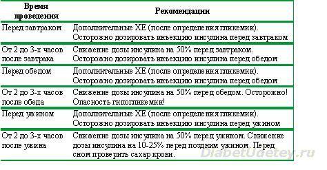http://diabetudetey.ru/index.php?action=dlattach;topic=23.0;attach=38;image