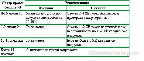 http://diabetudetey.ru/index.php?action=dlattach;topic=23.0;attach=40;image