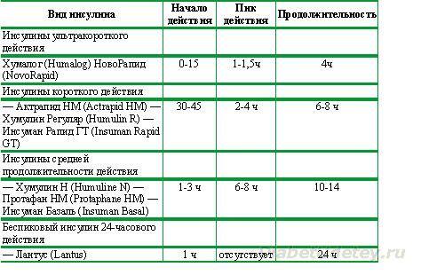http://diabetudetey.ru/index.php?action=dlattach;topic=23.0;attach=24;image