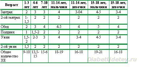 http://diabetudetey.ru/index.php?action=dlattach;topic=23.0;attach=20;image