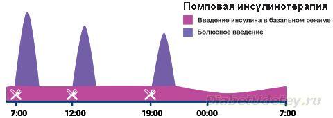 http://diabetudetey.ru/index.php?action=dlattach;topic=20.0;attach=13;image