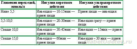 http://diabetudetey.ru/index.php?action=dlattach;topic=23.0;attach=26;image