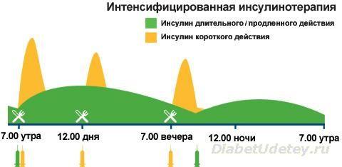 http://diabetudetey.ru/index.php?action=dlattach;topic=20.0;attach=15;image